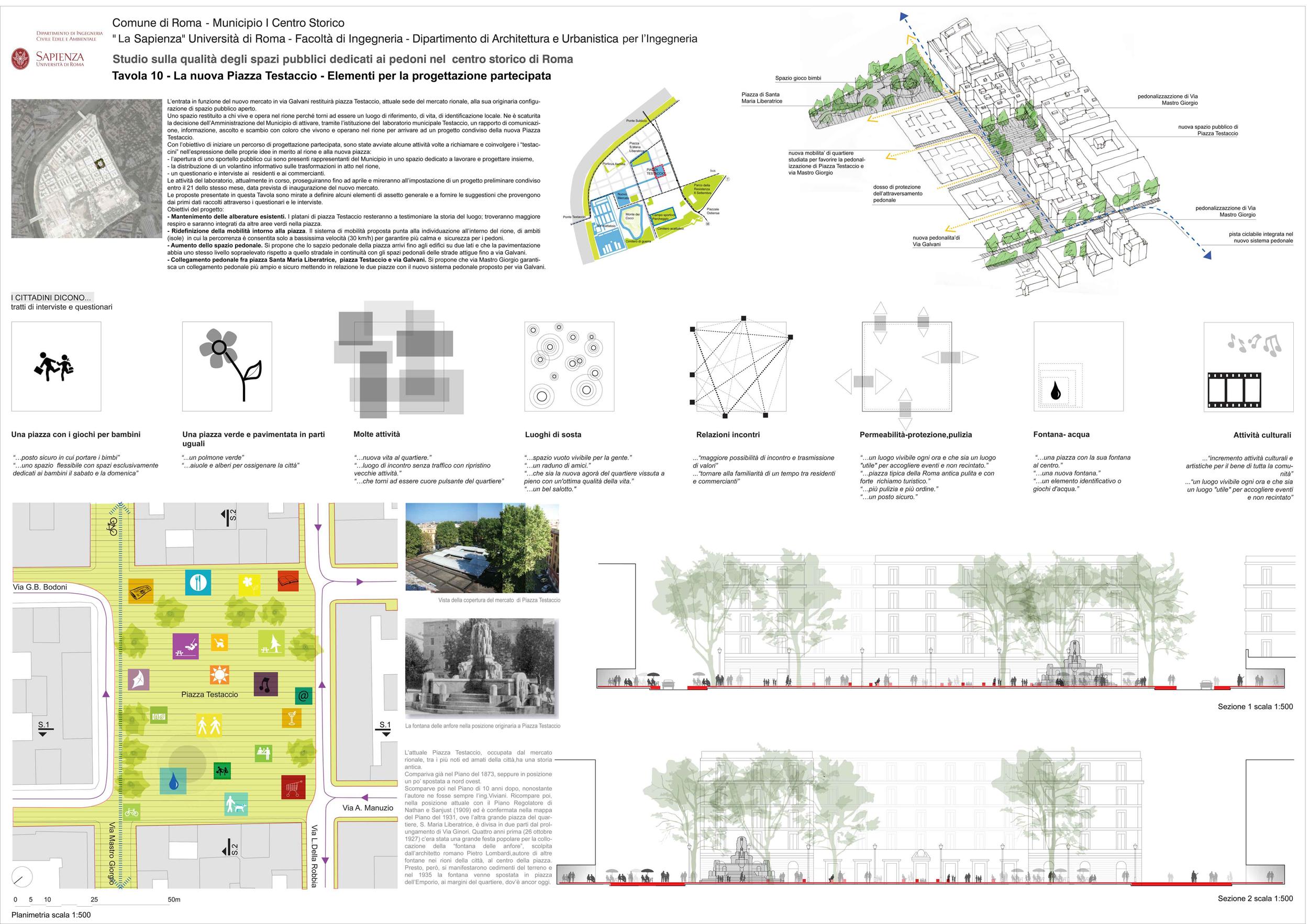 Spazi pubblici pedonali nel municipio roma centro storico for Progetti di piantagione